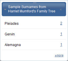 Explore all the surnames in your family tree